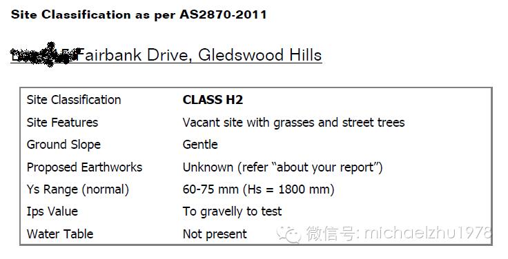 Soil Test 土质勘测报告里的 H 是什么